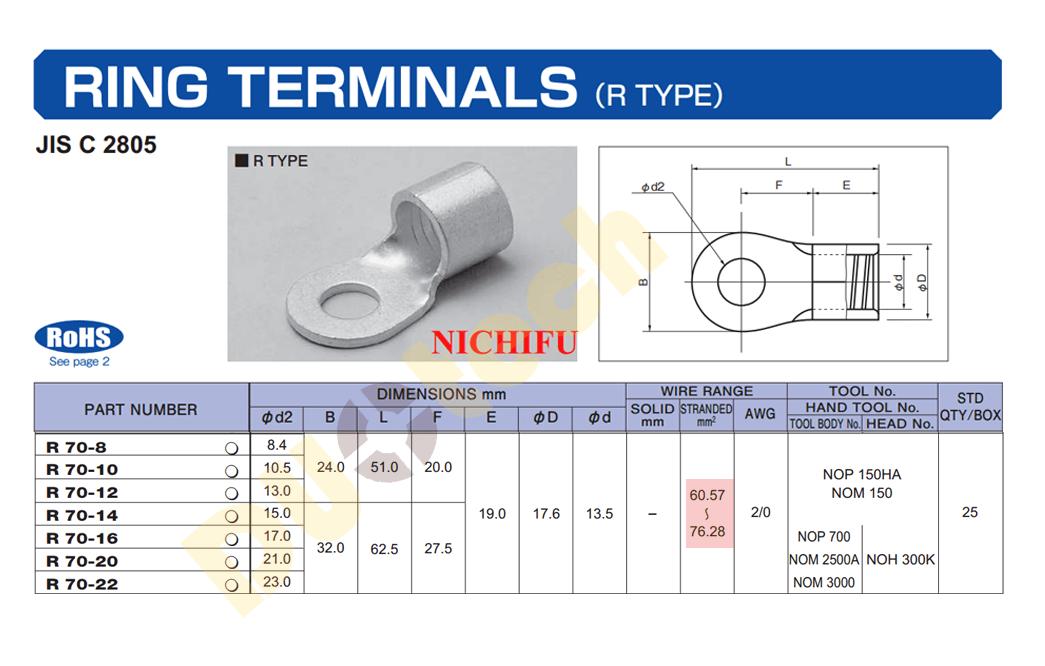 cos nichifu R70-12